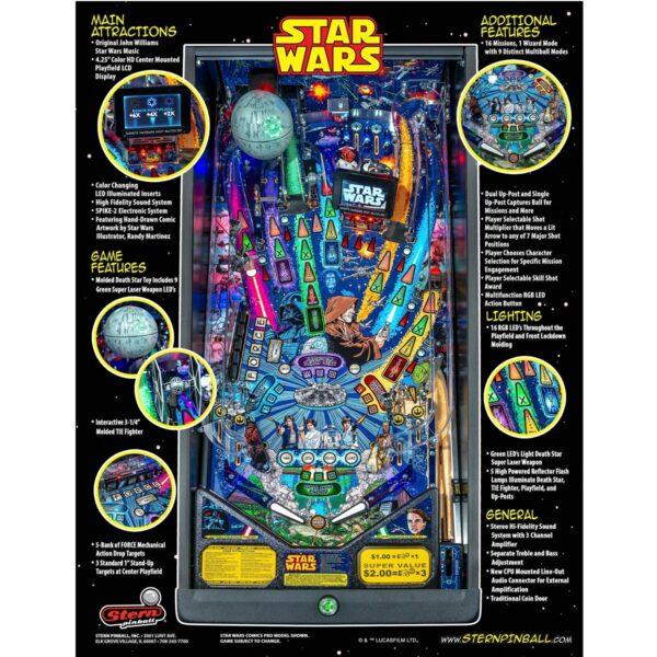 Star Wars Comic Pro Pinball Flyer
